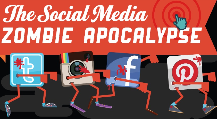 Has Social Media Turned You into a Zombie [INFOGRAPHIC -103014