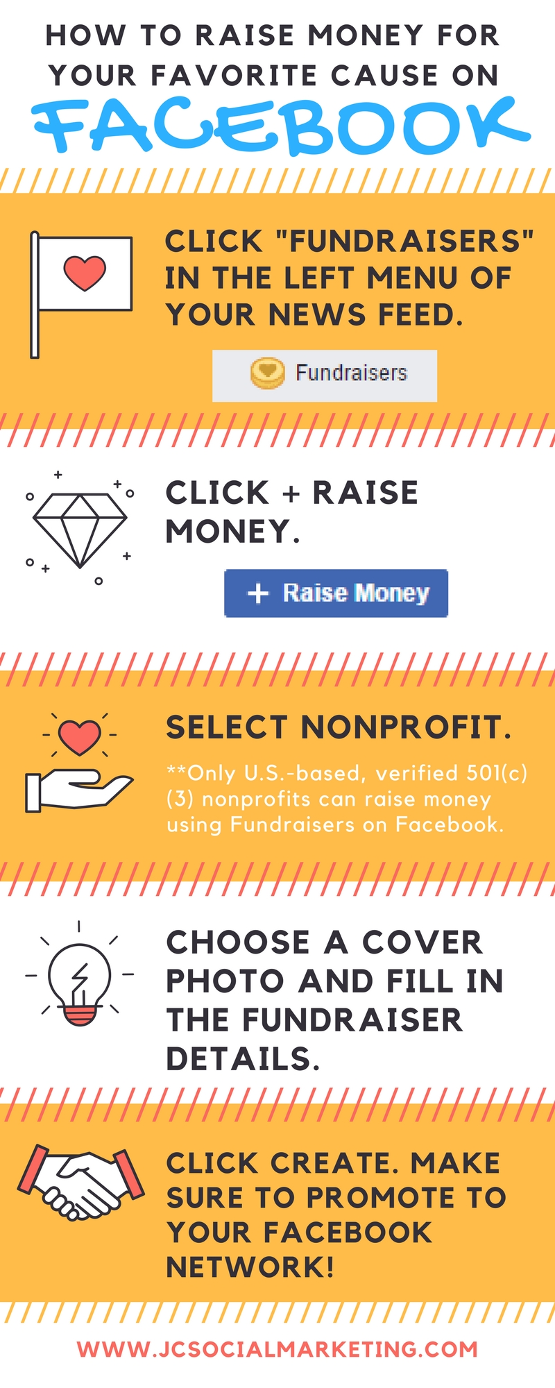 How to Raise Money For Your Favorite Cause On Facebook